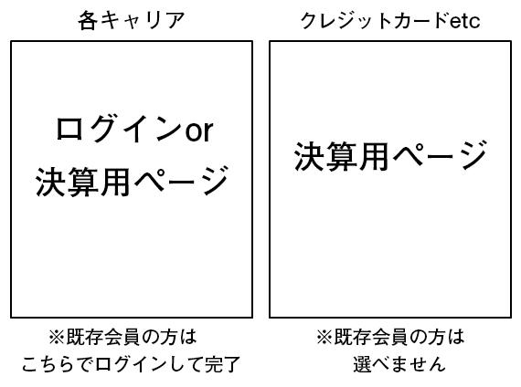 説明b_02